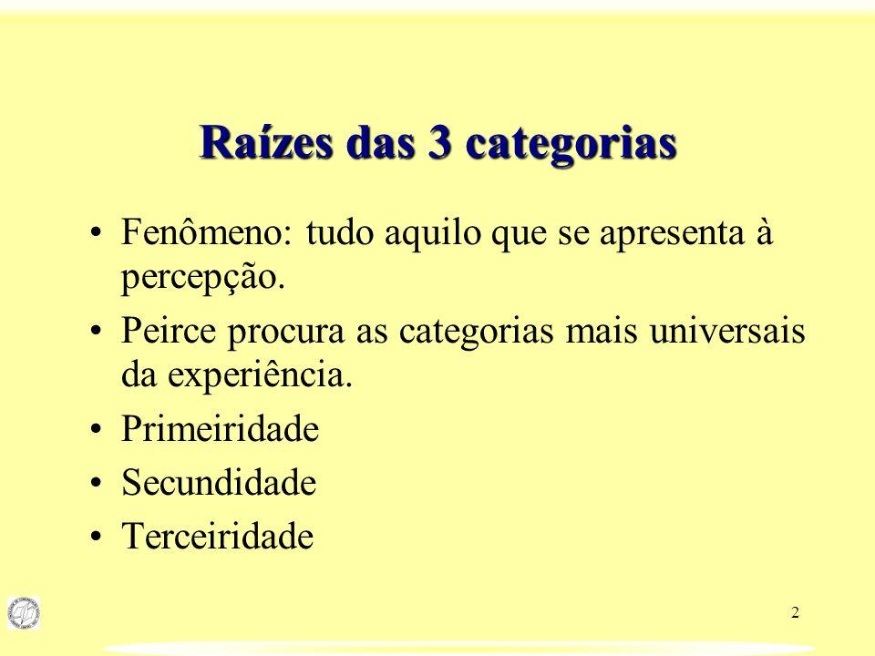 2 Raízes das 3 categorias Fenômeno: tudo aquilo que se apresenta à percepção. Peirce procura as categorias mais universais da experiência. Primeiridad