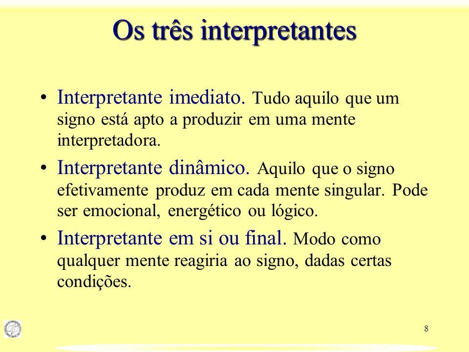 8 Os três interpretantes Interpretante imediato. Tudo aquilo que um signo está apto a produzir em uma mente interpretadora. Interpretante dinâmico. Aq