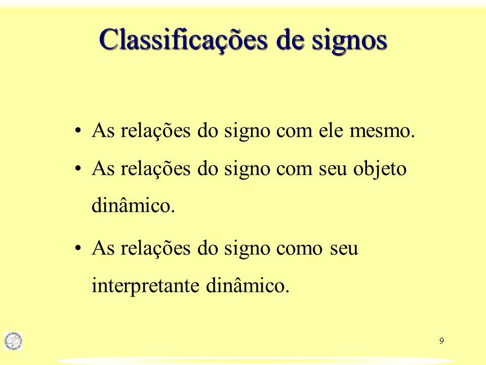 9 Classificações de signos As relações do signo com ele mesmo. As relações do signo com seu objeto dinâmico. As relações do signo como seu interpretan