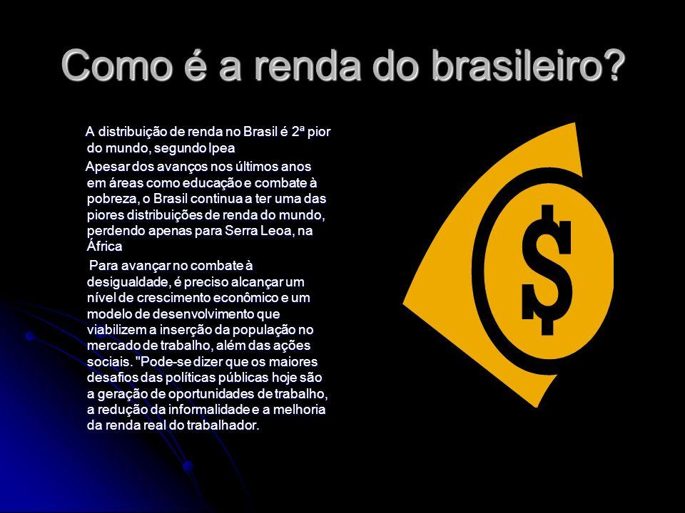 Como é a renda do brasileiro? A distribuição de renda no Brasil é 2ª pior do mundo, segundo Ipea A distribuição de renda no Brasil é 2ª pior do mundo,