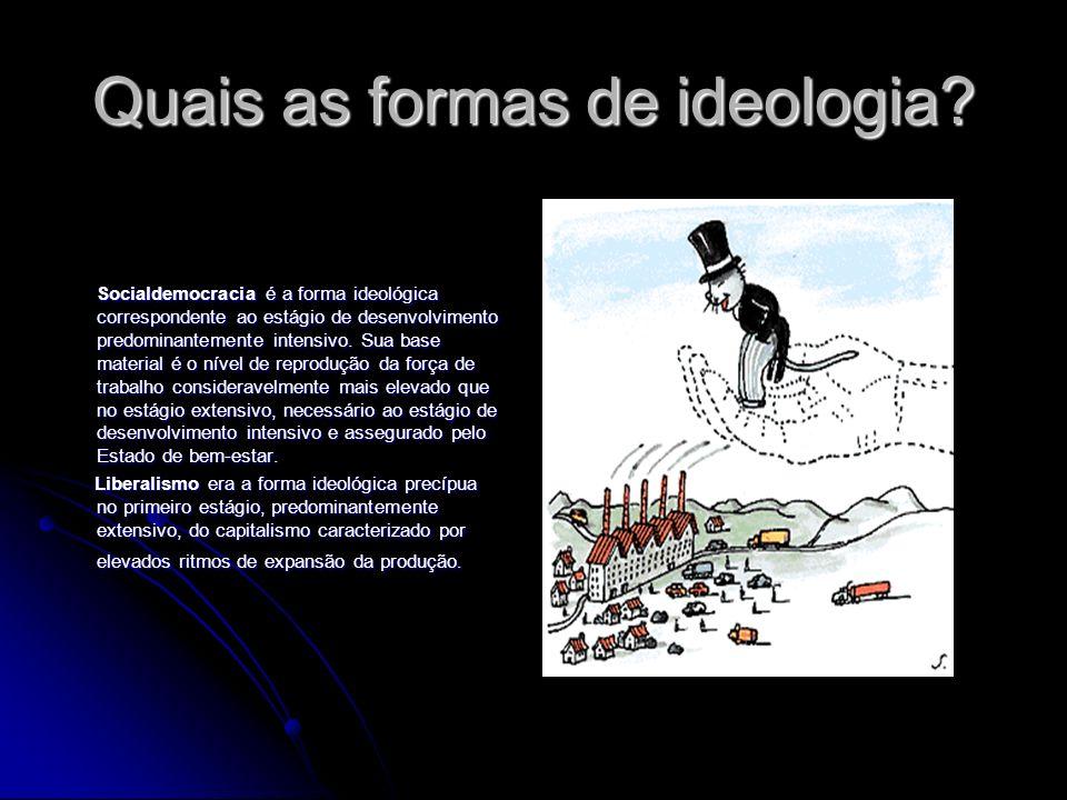 Qual a ideologia vigente no Brasil.