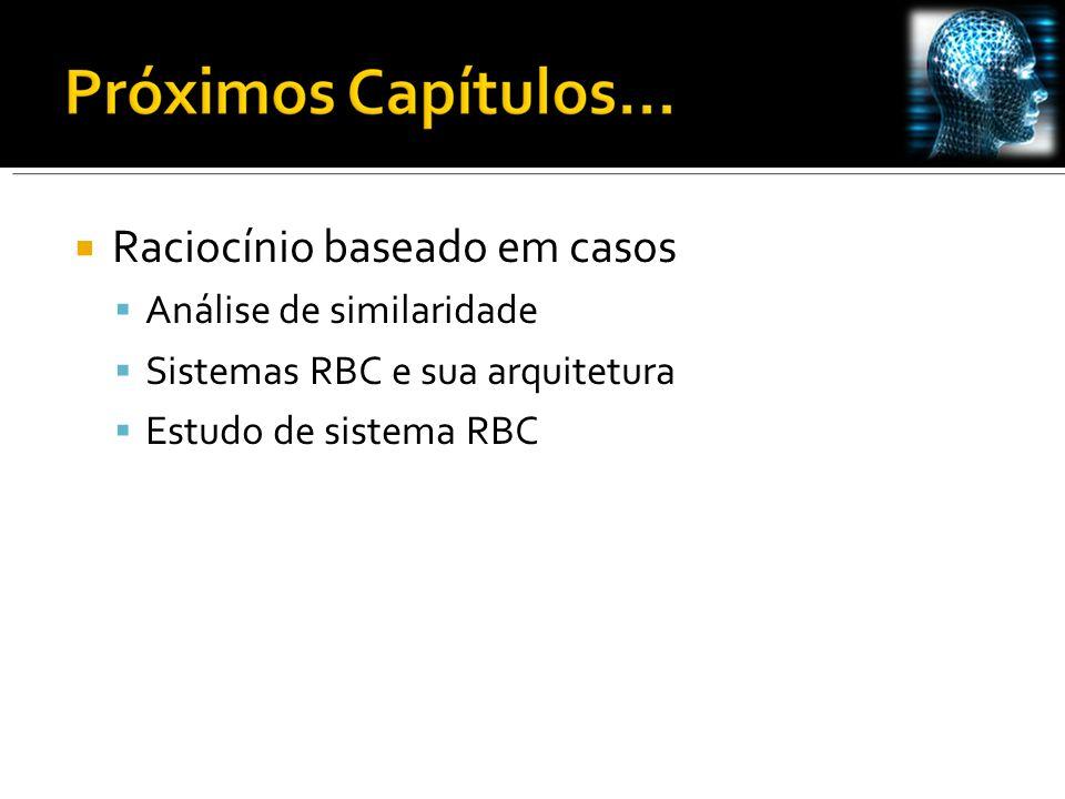 Raciocínio baseado em casos Análise de similaridade Sistemas RBC e sua arquitetura Estudo de sistema RBC