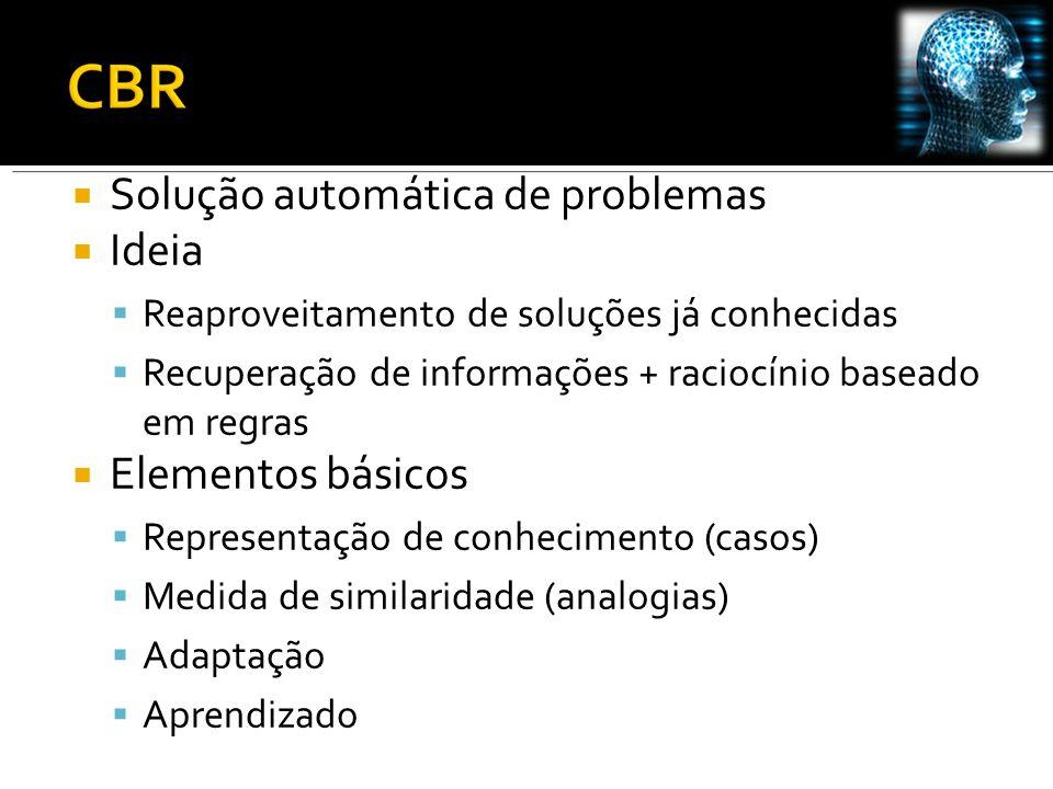 Solução automática de problemas Ideia Reaproveitamento de soluções já conhecidas Recuperação de informações + raciocínio baseado em regras Elementos básicos Representação de conhecimento (casos) Medida de similaridade (analogias) Adaptação Aprendizado