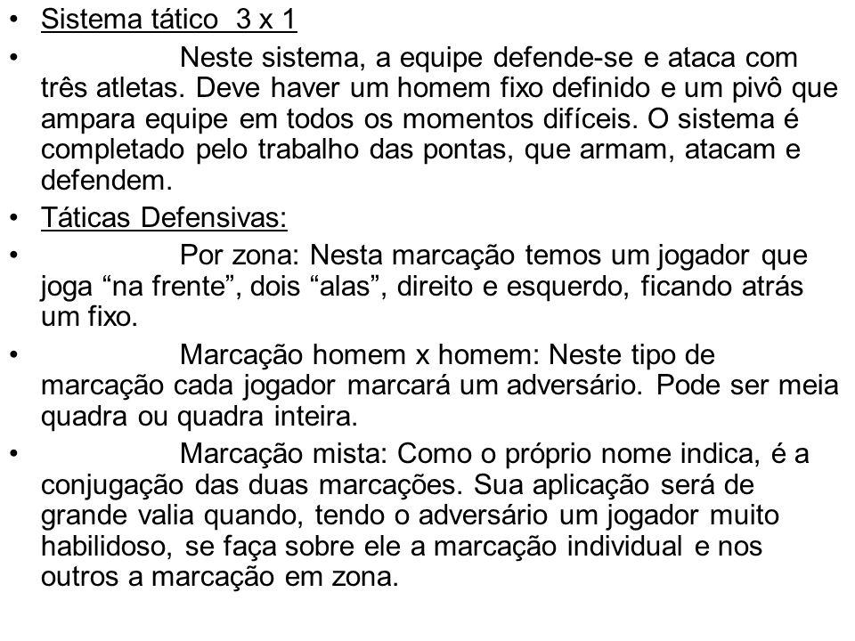 Curiosidades sobre o Futsal Futsal ou Futebol de Salão.