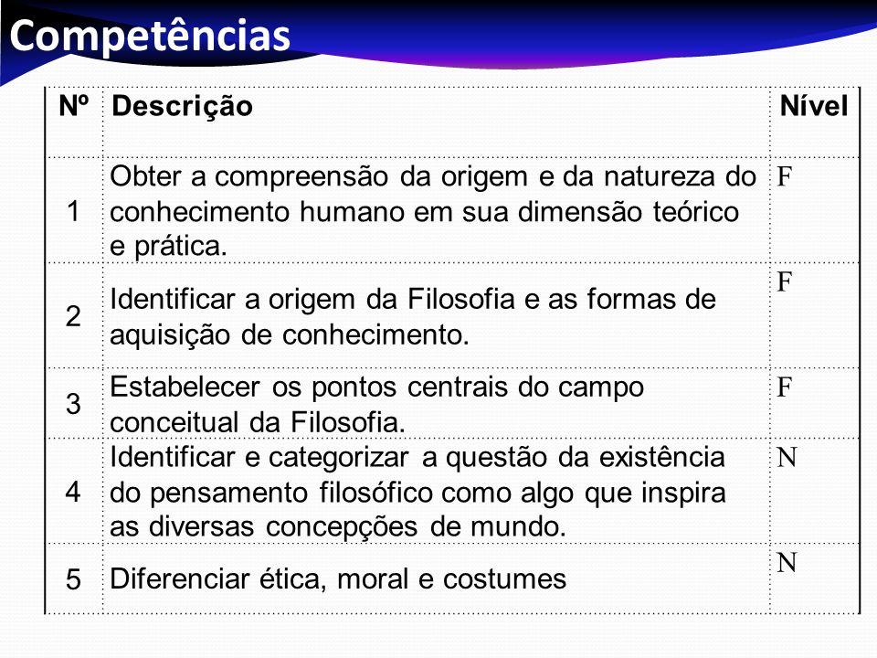 Competências NºDescriçãoNível 1 Obter a compreensão da origem e da natureza do conhecimento humano em sua dimensão teórico e prática. F 2 Identificar