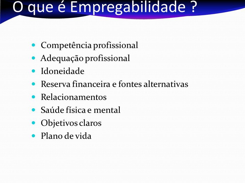 O que é Empregabilidade ? Competência profissional Adequação profissional Idoneidade Reserva financeira e fontes alternativas Relacionamentos Saúde fí