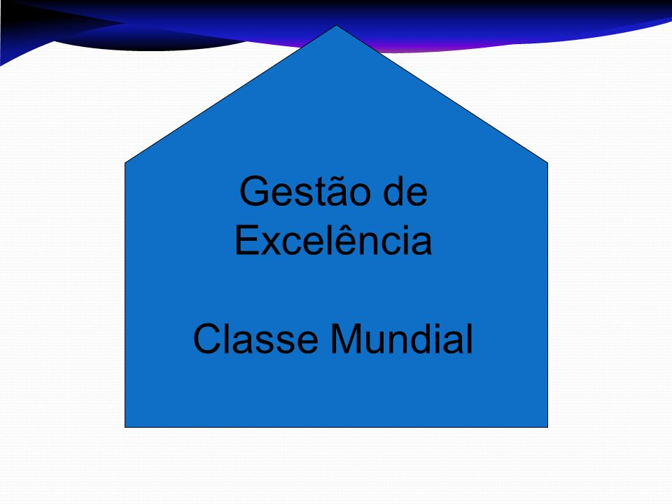 Gestão de Excelência Classe Mundial
