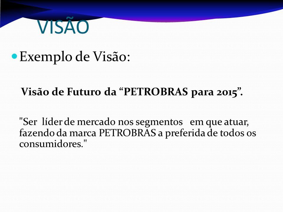 Exemplo de Visão: Visão de Futuro da PETROBRAS para 2015.