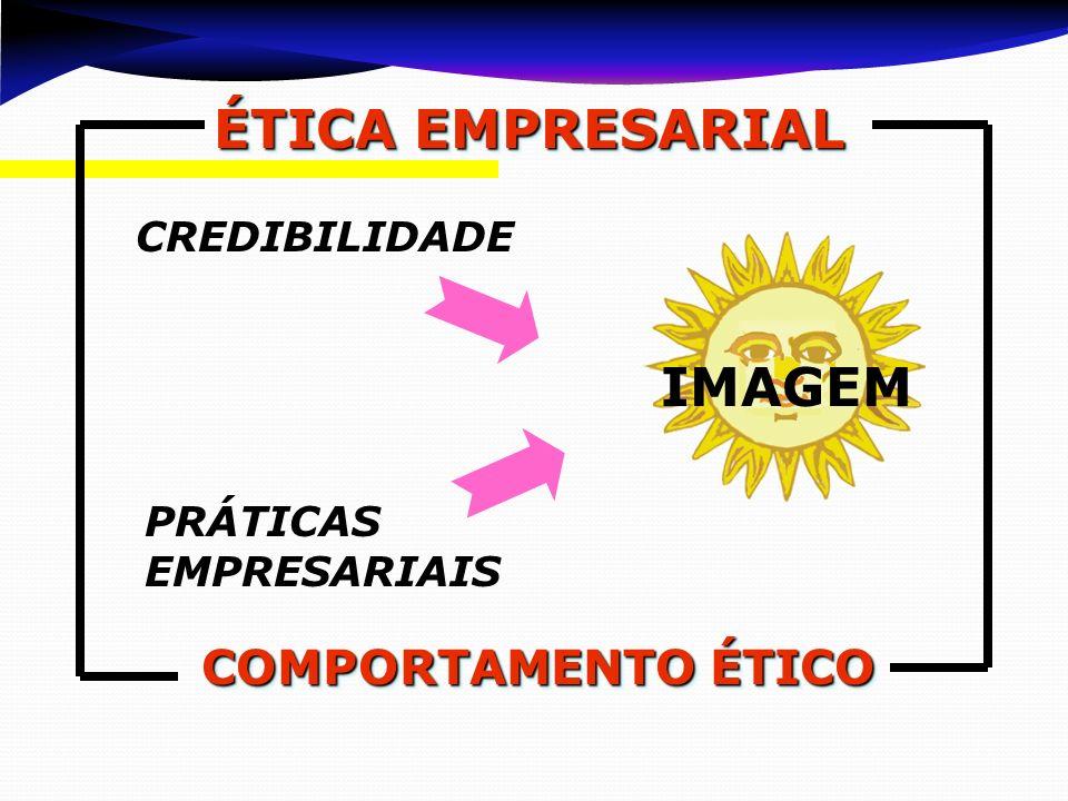 ÉTICA EMPRESARIAL COMPORTAMENTO ÉTICO CREDIBILIDADE PRÁTICAS EMPRESARIAIS IMAGEM
