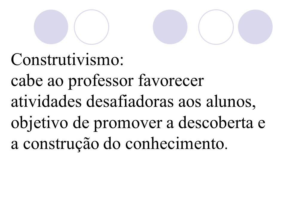 Construtivismo: cabe ao professor favorecer atividades desafiadoras aos alunos, objetivo de promover a descoberta e a construção do conhecimento.