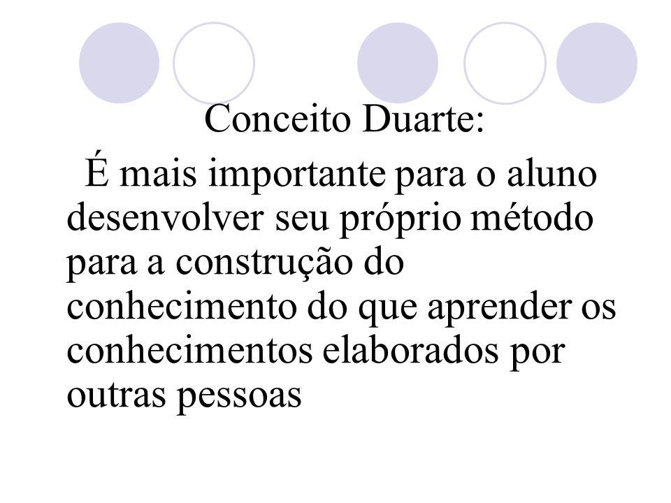 Conceito Duarte: É mais importante para o aluno desenvolver seu próprio método para a construção do conhecimento do que aprender os conhecimentos elaborados por outras pessoas