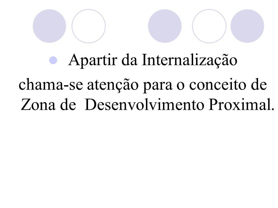 Apartir da Internalização chama-se atenção para o conceito de Zona de Desenvolvimento Proximal.