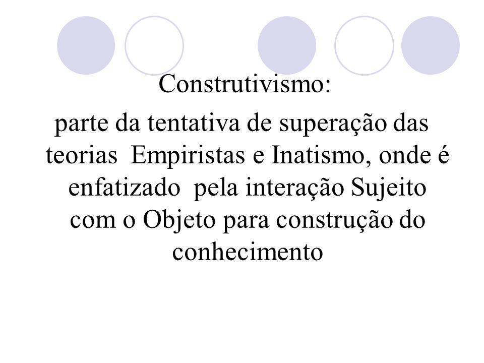 Construtivismo: parte da tentativa de superação das teorias Empiristas e Inatismo, onde é enfatizado pela interação Sujeito com o Objeto para construção do conhecimento