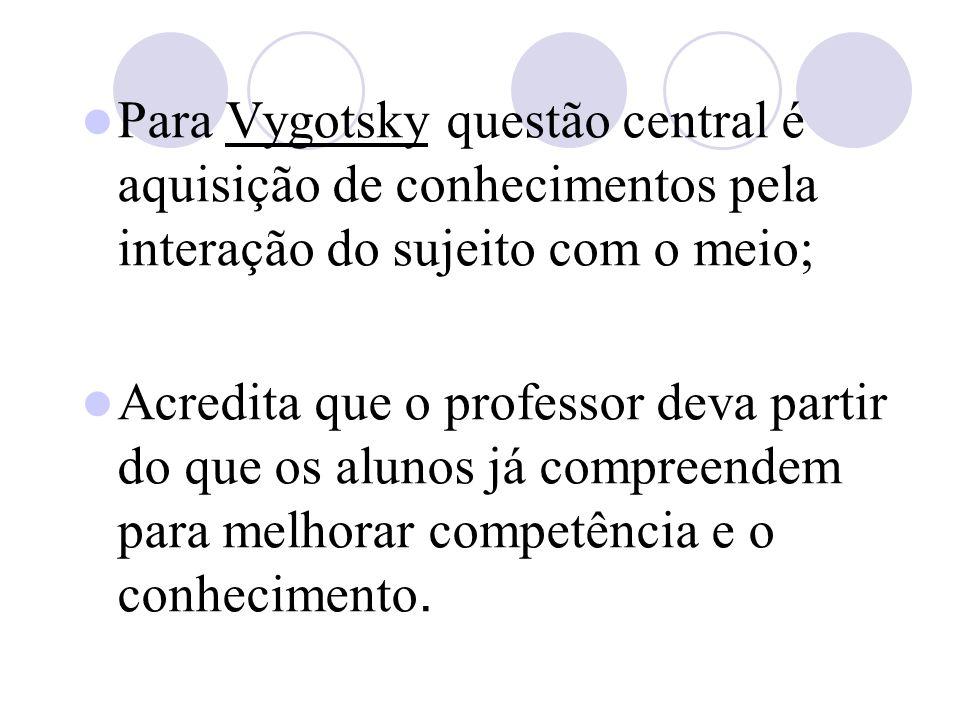 Para Vygotsky questão central é aquisição de conhecimentos pela interação do sujeito com o meio; Acredita que o professor deva partir do que os alunos já compreendem para melhorar competência e o conhecimento.