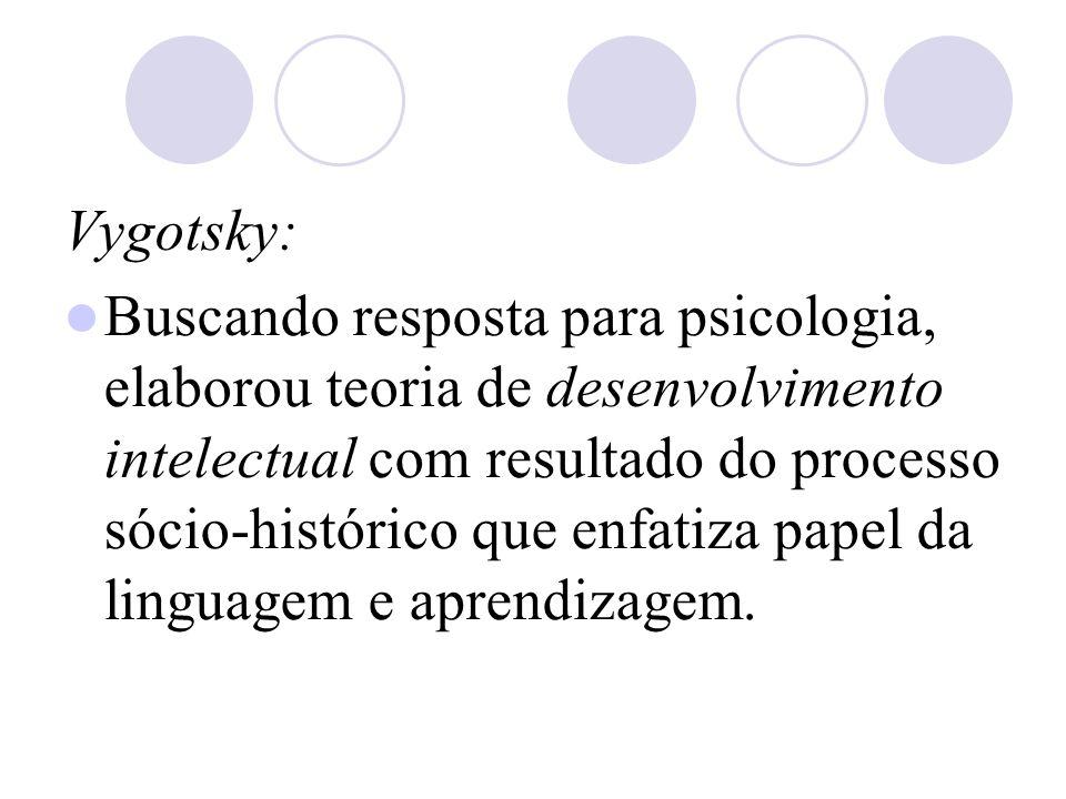 Vygotsky: Buscando resposta para psicologia, elaborou teoria de desenvolvimento intelectual com resultado do processo sócio-histórico que enfatiza papel da linguagem e aprendizagem.