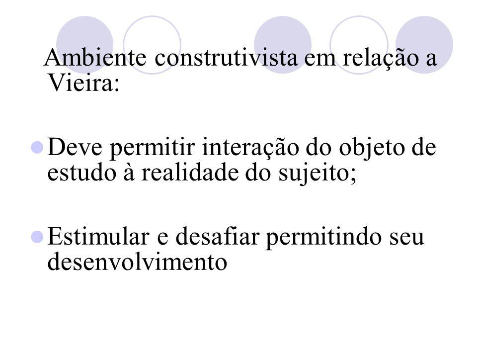 Ambiente construtivista em relação a Vieira: Deve permitir interação do objeto de estudo à realidade do sujeito; Estimular e desafiar permitindo seu desenvolvimento
