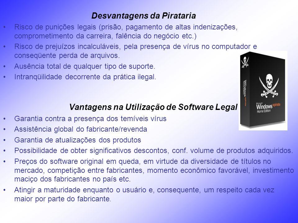 Desvantagens da Pirataria Risco de punições legais (prisão, pagamento de altas indenizações, comprometimento da carreira, falência do negócio etc.) Ri