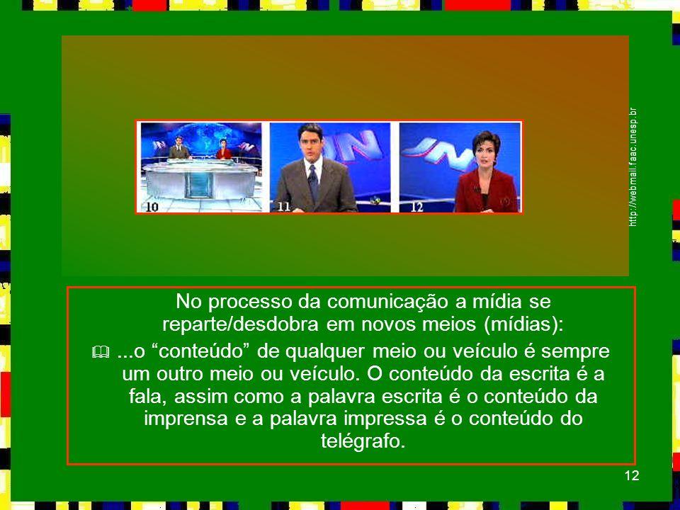 12 http://webmail.faac.unesp.br No processo da comunicação a mídia se reparte/desdobra em novos meios (mídias):...o conteúdo de qualquer meio ou veícu