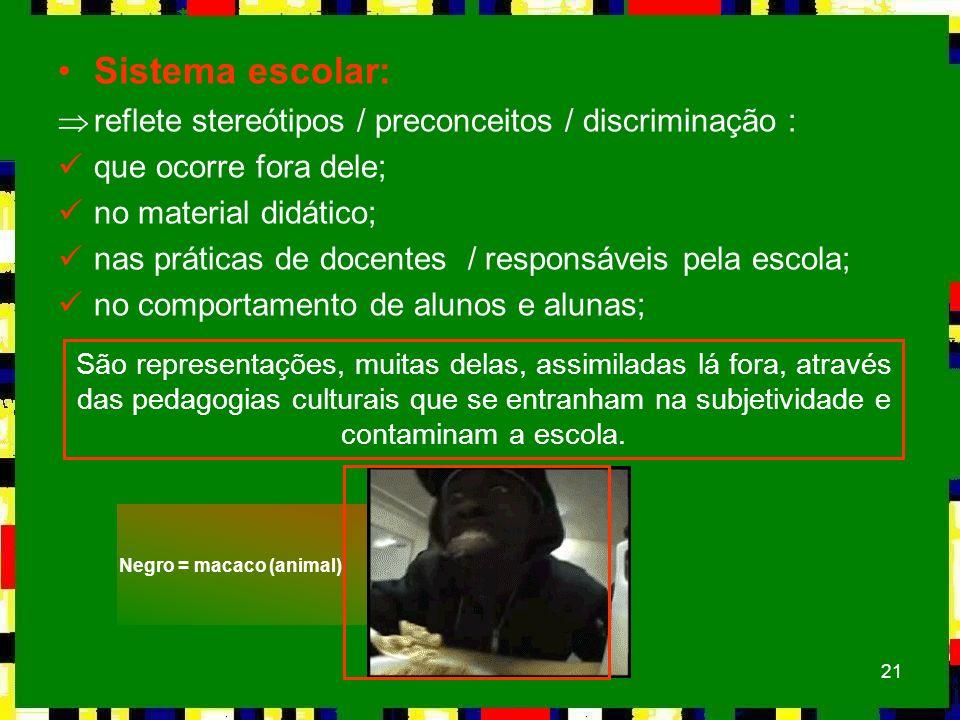 21 Sistema escolar: Þreflete stereótipos / preconceitos / discriminação : que ocorre fora dele; no material didático; nas práticas de docentes / respo
