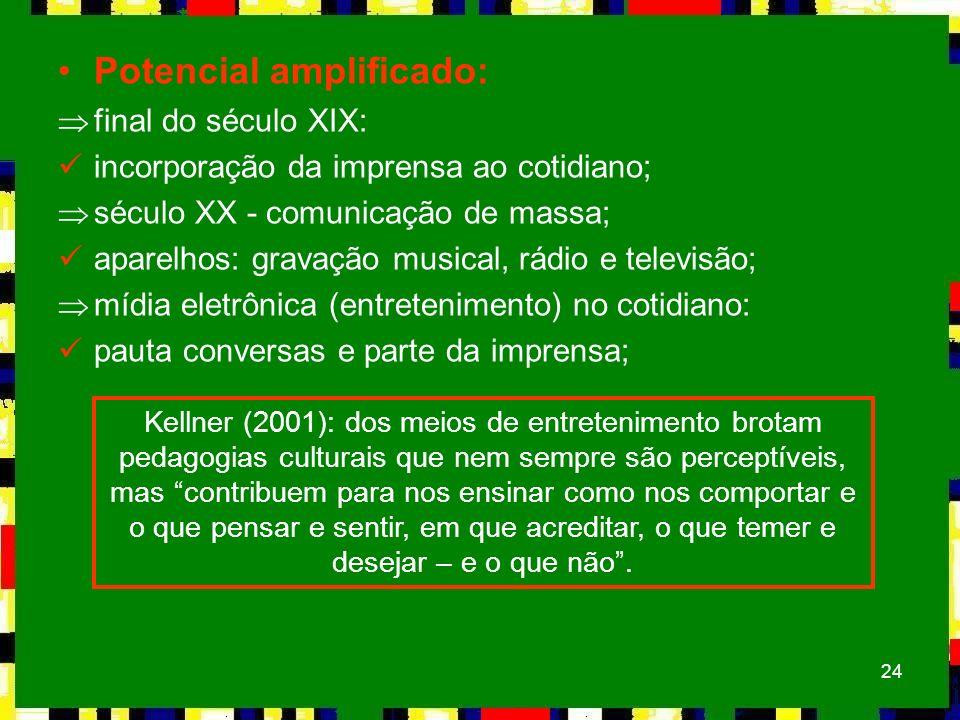 24 Potencial amplificado: Þfinal do século XIX: incorporação da imprensa ao cotidiano; Þséculo XX - comunicação de massa; aparelhos: gravação musical,