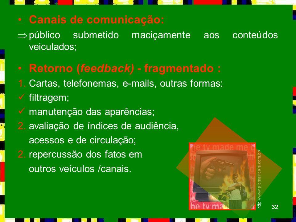32 Canais de comunicação: Þpúblico submetido maciçamente aos conteúdos veiculados; Retorno (feedback) - fragmentado : 1.Cartas, telefonemas, e-mails,