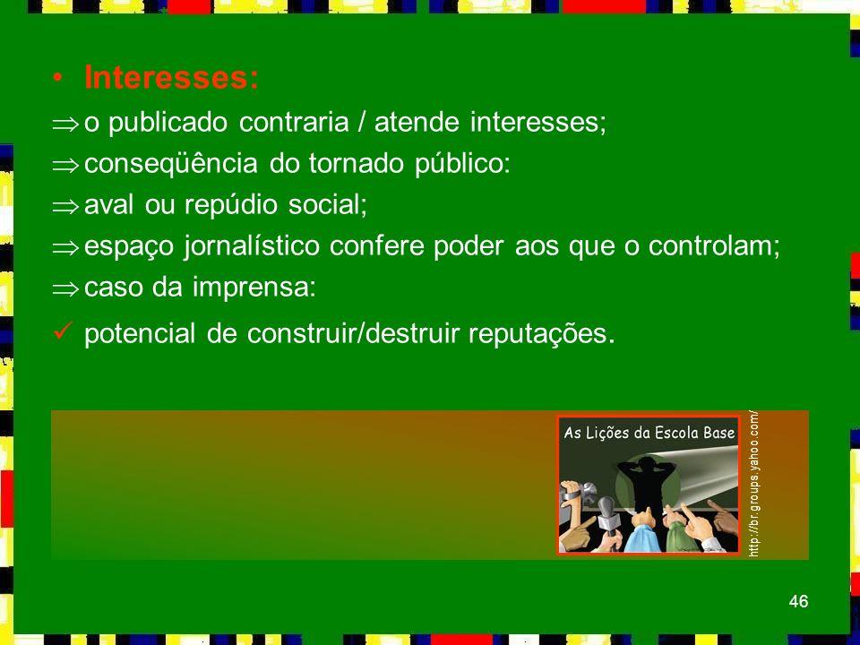 46 Interesses: Þo publicado contraria / atende interesses; Þconseqüência do tornado público: Þaval ou repúdio social; Þespaço jornalístico confere pod