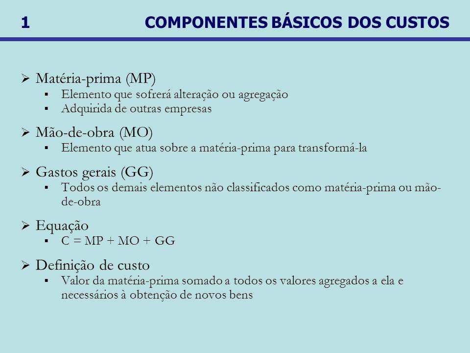 1 COMPONENTES BÁSICOS DOS CUSTOS Matéria-prima (MP) Elemento que sofrerá alteração ou agregação Adquirida de outras empresas Mão-de-obra (MO) Elemento