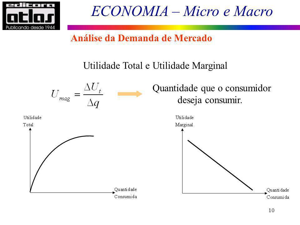 ECONOMIA – Micro e Macro 10 Quantidade que o consumidor deseja consumir. Utilidade Total e Utilidade Marginal Análise da Demanda de Mercado
