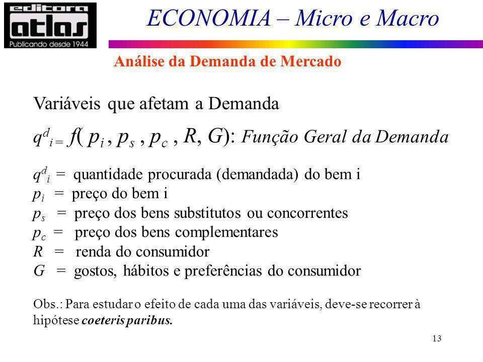 ECONOMIA – Micro e Macro 13 Variáveis que afetam a Demanda q d i = f( p i, p s, p c, R, G): Função Geral da Demanda q d i = quantidade procurada (dema