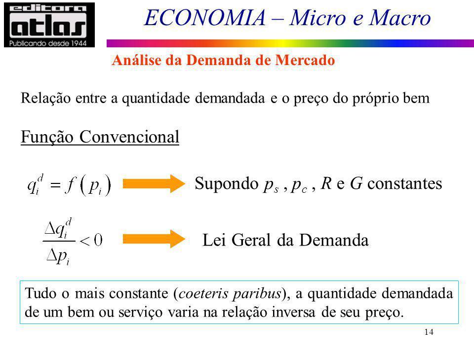 ECONOMIA – Micro e Macro 14 Relação entre a quantidade demandada e o preço do próprio bem Supondo p s, p c, R e G constantes Função Convencional Lei G