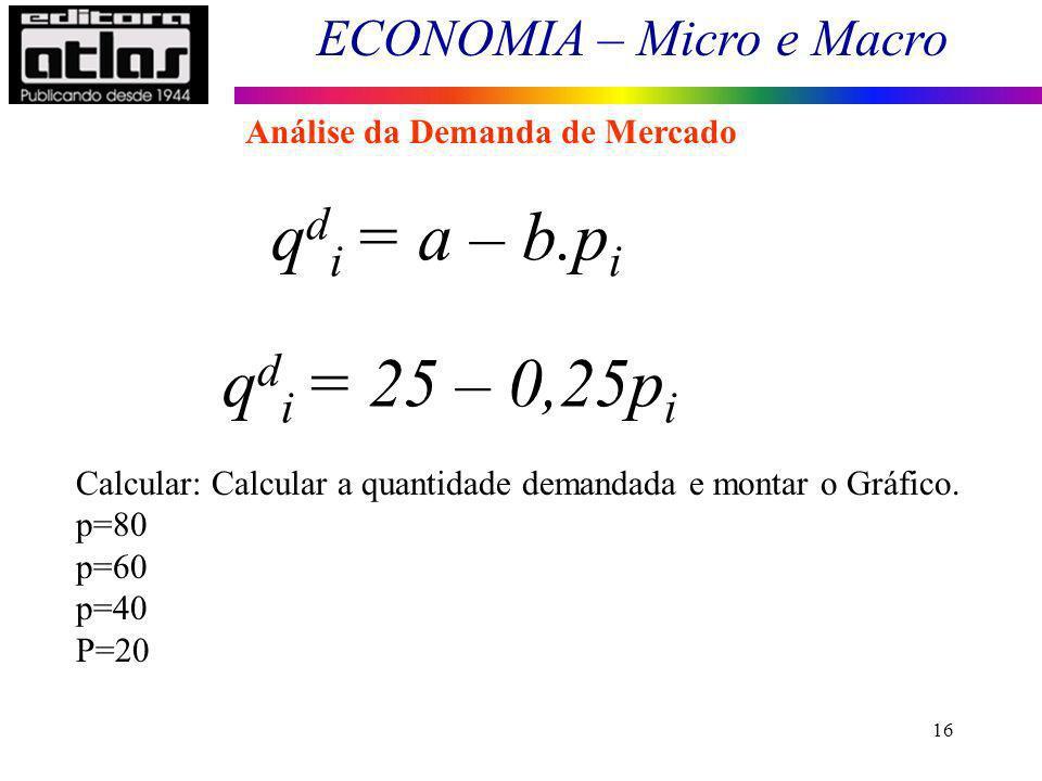 ECONOMIA – Micro e Macro 16 Calcular: Calcular a quantidade demandada e montar o Gráfico. p=80 p=60 p=40 P=20 Análise da Demanda de Mercado q d i = 25