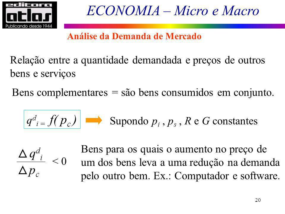 ECONOMIA – Micro e Macro 20 Relação entre a quantidade demandada e preços de outros bens e serviços Bens complementares = são bens consumidos em conju