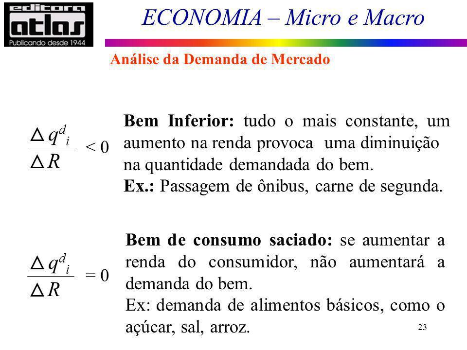 ECONOMIA – Micro e Macro 23 qdiqdi R < 0 Bem Inferior: tudo o mais constante, um aumento na renda provoca uma diminuição na quantidade demandada do be