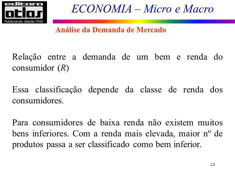 ECONOMIA – Micro e Macro 24 Relação entre a demanda de um bem e renda do consumidor (R) Essa classificação depende da classe de renda dos consumidores