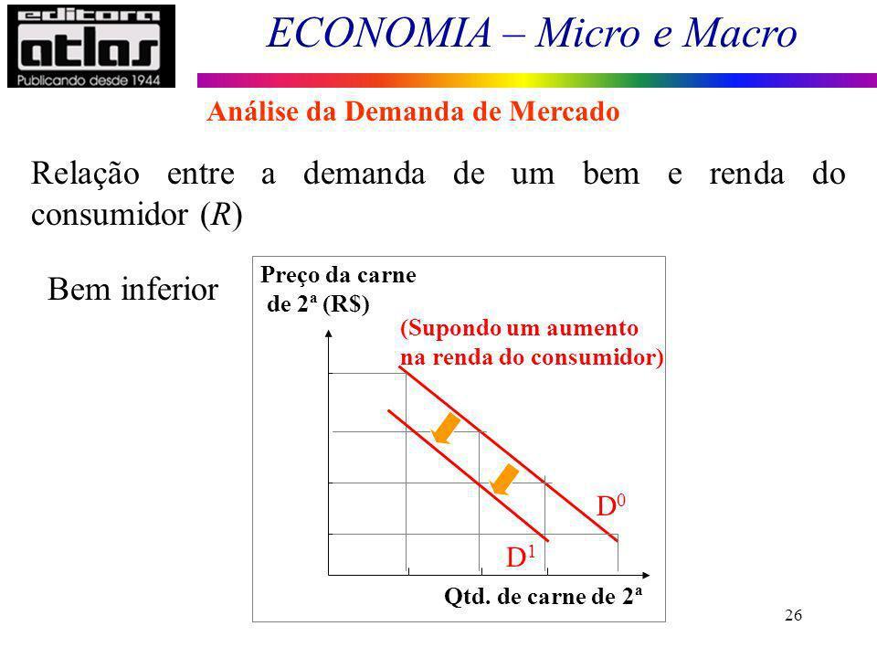 ECONOMIA – Micro e Macro 26 Bem inferior Preço da carne de 2ª (R$) Qtd. de carne de 2ª (Supondo um aumento na renda do consumidor) D1D1 D0D0 Relação e