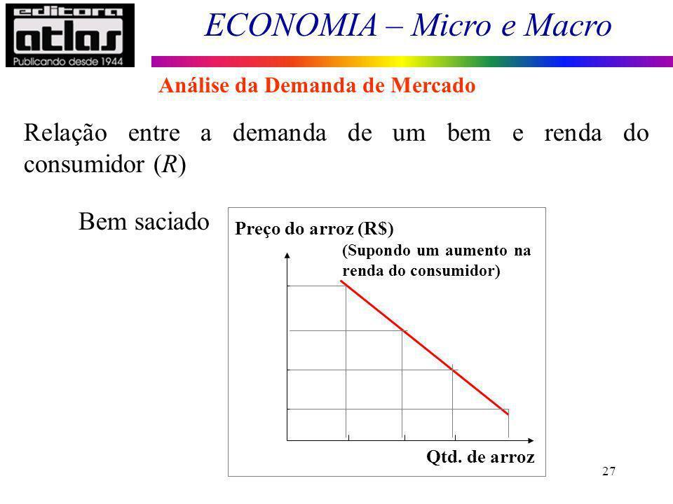 ECONOMIA – Micro e Macro 27 Preço do arroz (R$) Qtd. de arroz (Supondo um aumento na renda do consumidor) Bem saciado Relação entre a demanda de um be