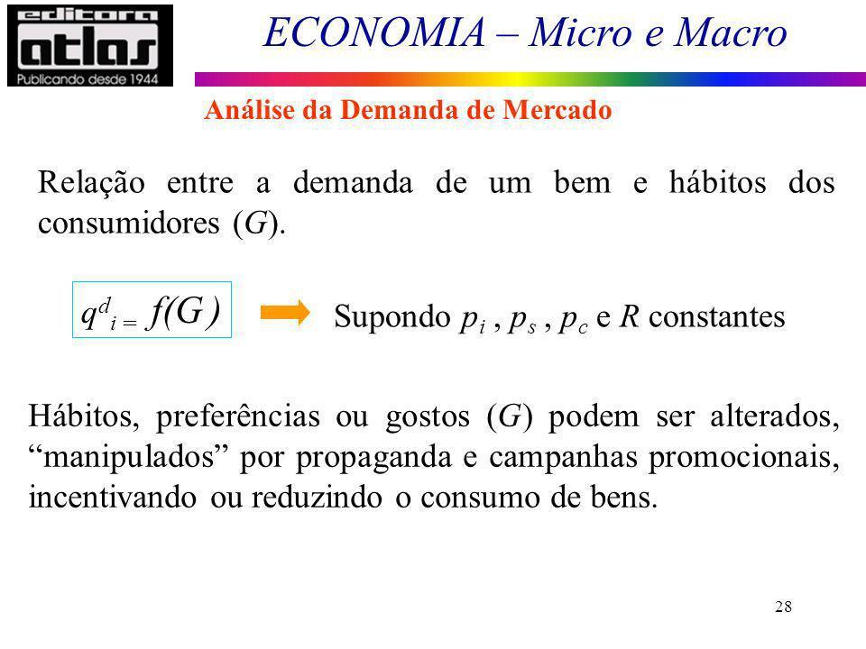 ECONOMIA – Micro e Macro 28 Relação entre a demanda de um bem e hábitos dos consumidores (G). q d i = f(G ) Supondo p i, p s, p c e R constantes Hábit