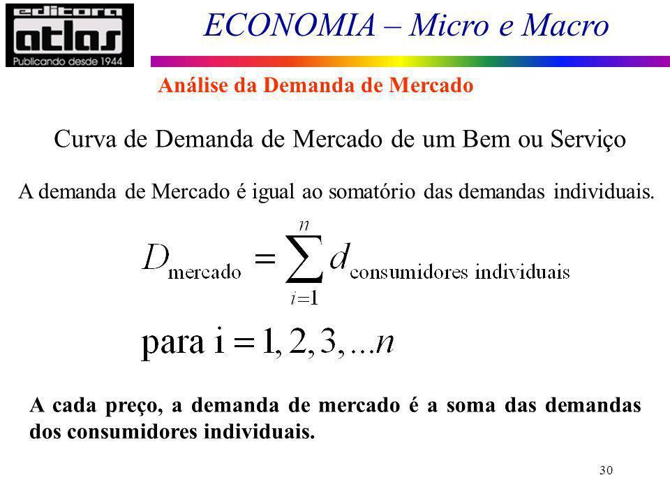 ECONOMIA – Micro e Macro 30 Curva de Demanda de Mercado de um Bem ou Serviço A demanda de Mercado é igual ao somatório das demandas individuais. A cad