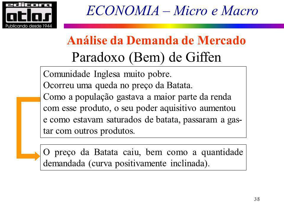 ECONOMIA – Micro e Macro 38 Paradoxo (Bem) de Giffen Comunidade Inglesa muito pobre. Ocorreu uma queda no preço da Batata. Como a população gastava a