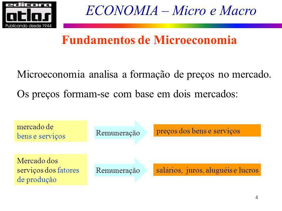 ECONOMIA – Micro e Macro 4 Fundamentos de Microeconomia Microeconomia analisa a formação de preços no mercado. Os preços formam-se com base em dois me