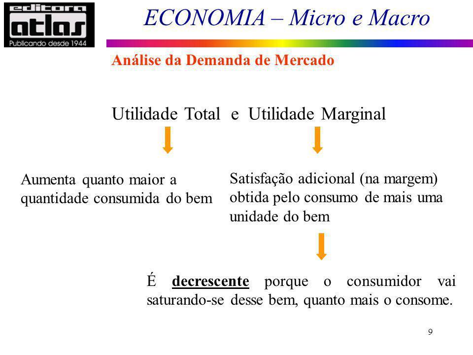 ECONOMIA – Micro e Macro 9 Utilidade Total e Utilidade Marginal Aumenta quanto maior a quantidade consumida do bem Satisfação adicional (na margem) ob