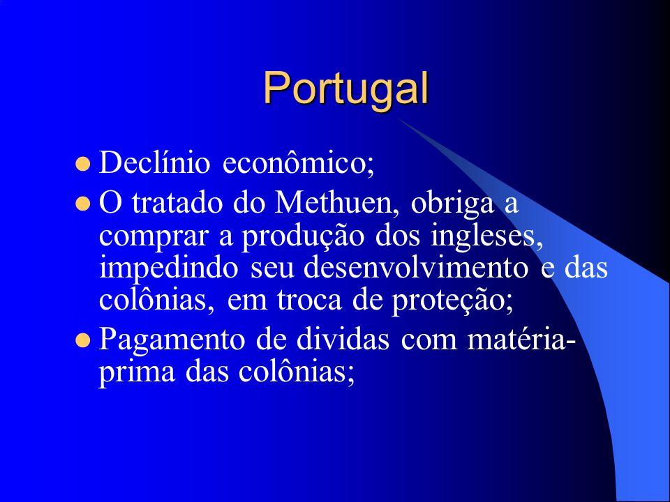 Portugal Declínio econômico; O tratado do Methuen, obriga a comprar a produção dos ingleses, impedindo seu desenvolvimento e das colônias, em troca de