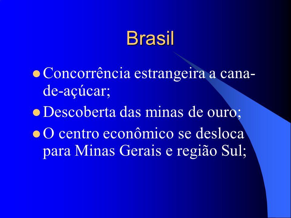 Brasil Concorrência estrangeira a cana- de-açúcar; Descoberta das minas de ouro; O centro econômico se desloca para Minas Gerais e região Sul;
