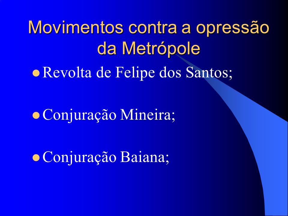 Movimentos contra a opressão da Metrópole Revolta de Felipe dos Santos; Conjuração Mineira; Conjuração Baiana;