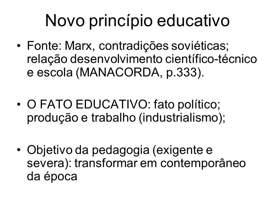 Novo princípio educativo Fonte: Marx, contradições soviéticas; relação desenvolvimento científico-técnico e escola (MANACORDA, p.333).