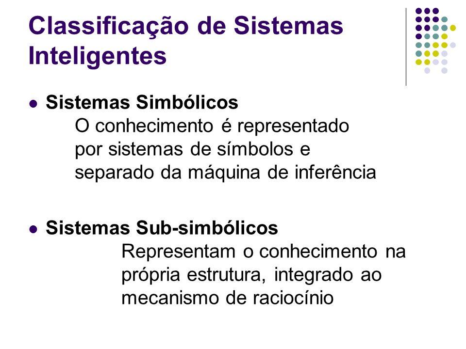 Classificação de Sistemas Inteligentes Sistemas Simbólicos O conhecimento é representado por sistemas de símbolos e separado da máquina de inferência