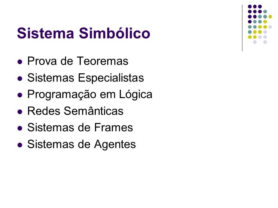 Sistema Simbólico Prova de Teoremas Sistemas Especialistas Programação em Lógica Redes Semânticas Sistemas de Frames Sistemas de Agentes