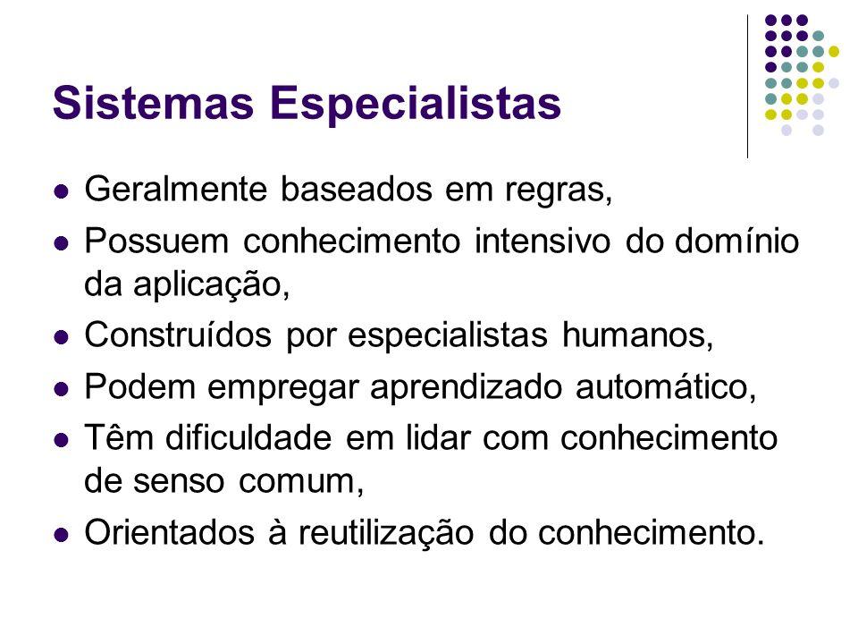 Sistemas Especialistas Geralmente baseados em regras, Possuem conhecimento intensivo do domínio da aplicação, Construídos por especialistas humanos, P