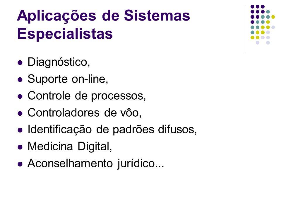 Aplicações de Sistemas Especialistas Diagnóstico, Suporte on-line, Controle de processos, Controladores de vôo, Identificação de padrões difusos, Medi