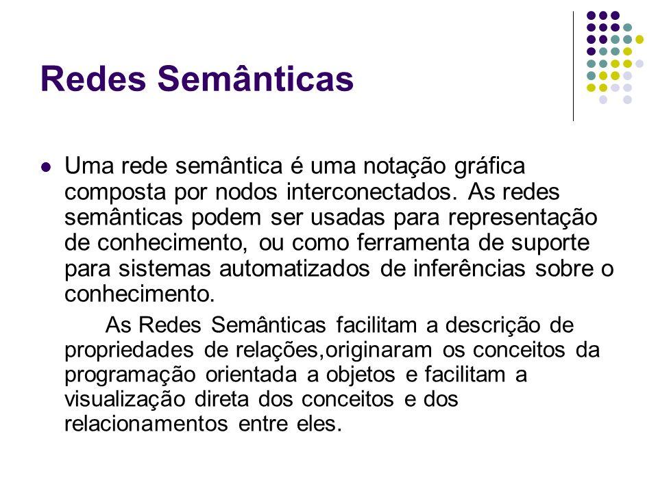 Redes Semânticas Uma rede semântica é uma notação gráfica composta por nodos interconectados. As redes semânticas podem ser usadas para representação